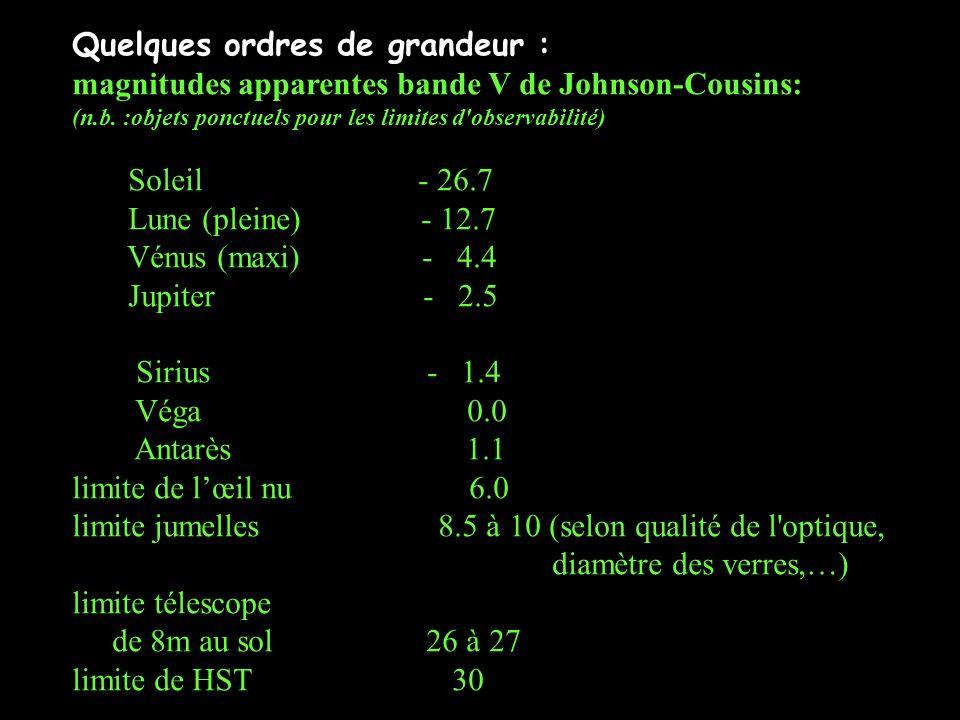 Couleurs B-V intrinsèques dans le système Johnson-Cousins: Soleil : + 0.65 (T = 5 800 K) Sirius ou Véga : 0.00 (T = 10 000 K) (par définition) Rigel : - 0.20 (T = 22 000 K) HZ44 : - 1.25 (T = 110 000 K) (naine blanche; l étoile la plus chaude connue) Antarès : + 1.80 (T = 3 100 K) Bételgeuse: + 2.2 (T = 2 700 K) N.b.: la définition du système de Johnson - Cousins est que, par convention, tous les indices de couleur de Véga (standard primaire) sont nuls
