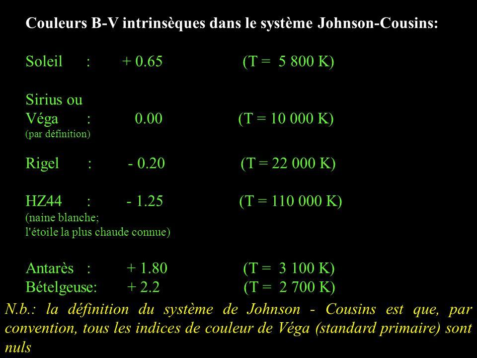 Couleurs B-V intrinsèques dans le système Johnson-Cousins: Soleil : + 0.65 (T = 5 800 K) Sirius ou Véga : 0.00 (T = 10 000 K) (par définition) Rigel :