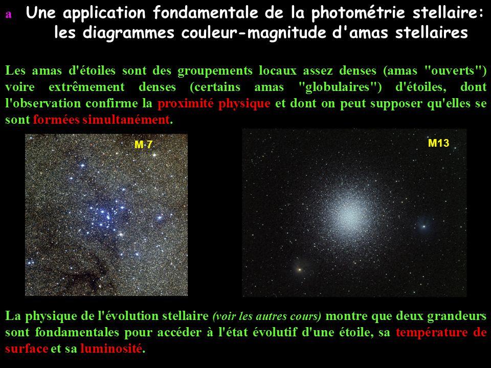 a Une application fondamentale de la photométrie stellaire: les diagrammes couleur-magnitude d'amas stellaires Les amas d'étoiles sont des groupements