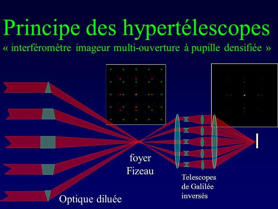 Principe des hypertélescopes « interféromètre imageur multi-ouverture à pupille densifiée » foyer Fizeau Telescopes de Galilée inversés Optique diluée