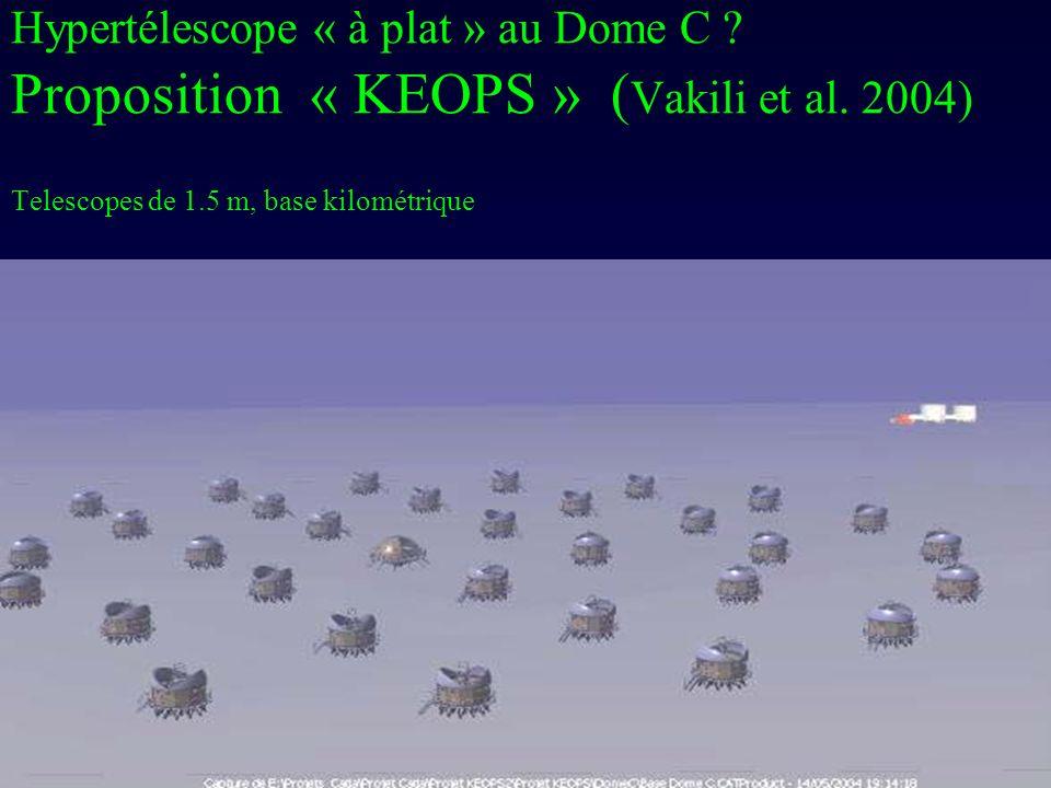 Hypertélescope « à plat » au Dome C .Proposition « KEOPS » ( Vakili et al.