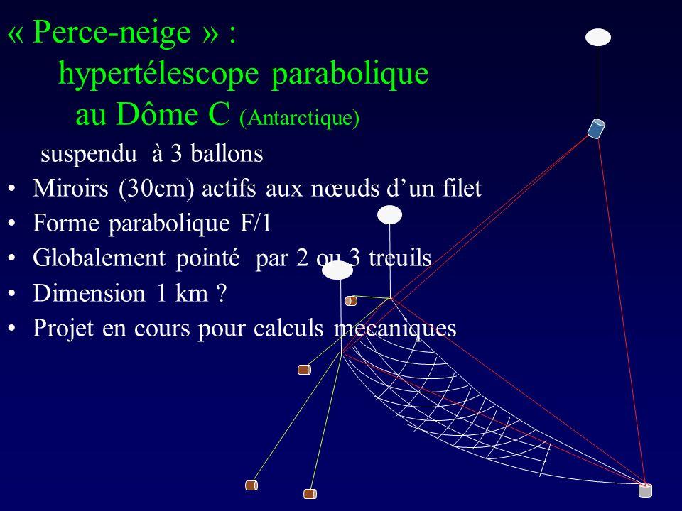 suspendu à 3 ballons Miroirs (30cm) actifs aux nœuds dun filet Forme parabolique F/1 Globalement pointé par 2 ou 3 treuils Dimension 1 km .