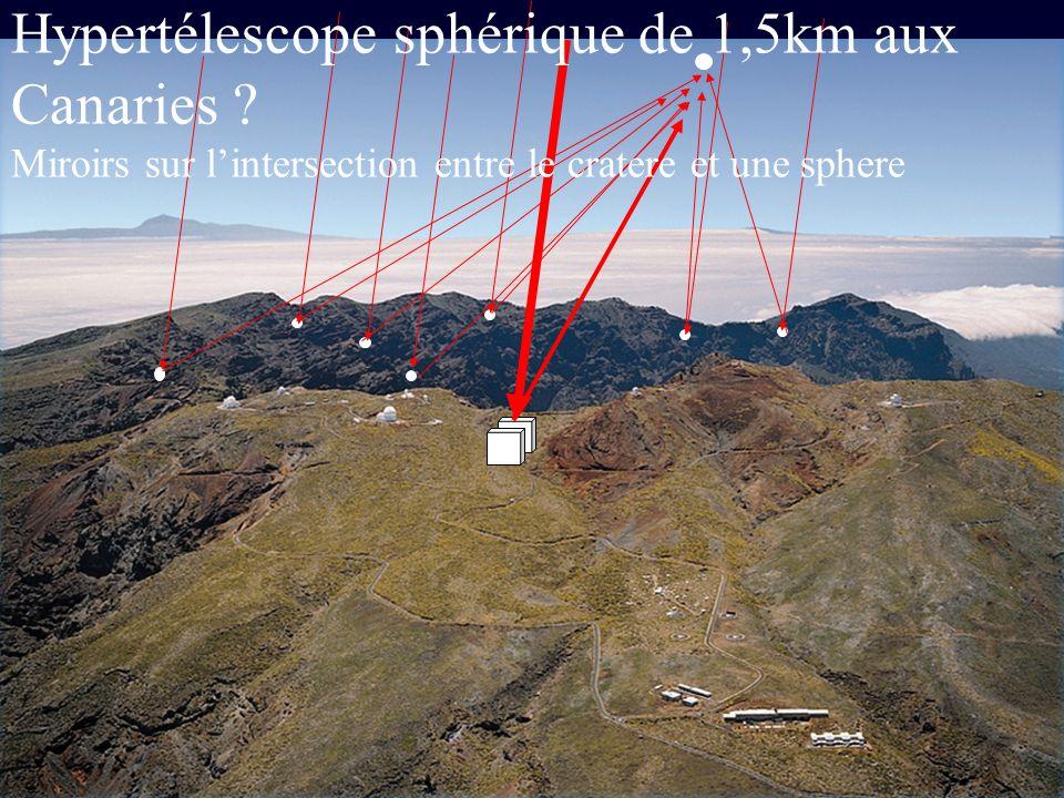 Hypertélescope sphérique de 1,5km aux Canaries .