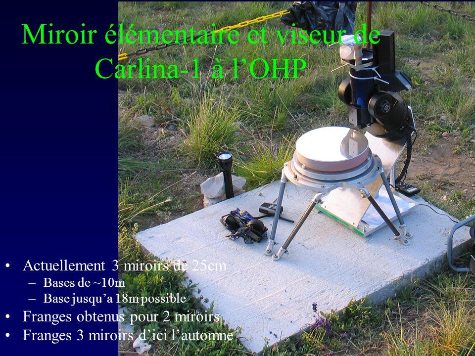 Miroir élémentaire et viseur de Carlina-1 à lOHP Actuellement 3 miroirs de 25cm –Bases de ~10m –Base jusqua 18m possible Franges obtenus pour 2 miroirs Franges 3 miroirs dici lautomne