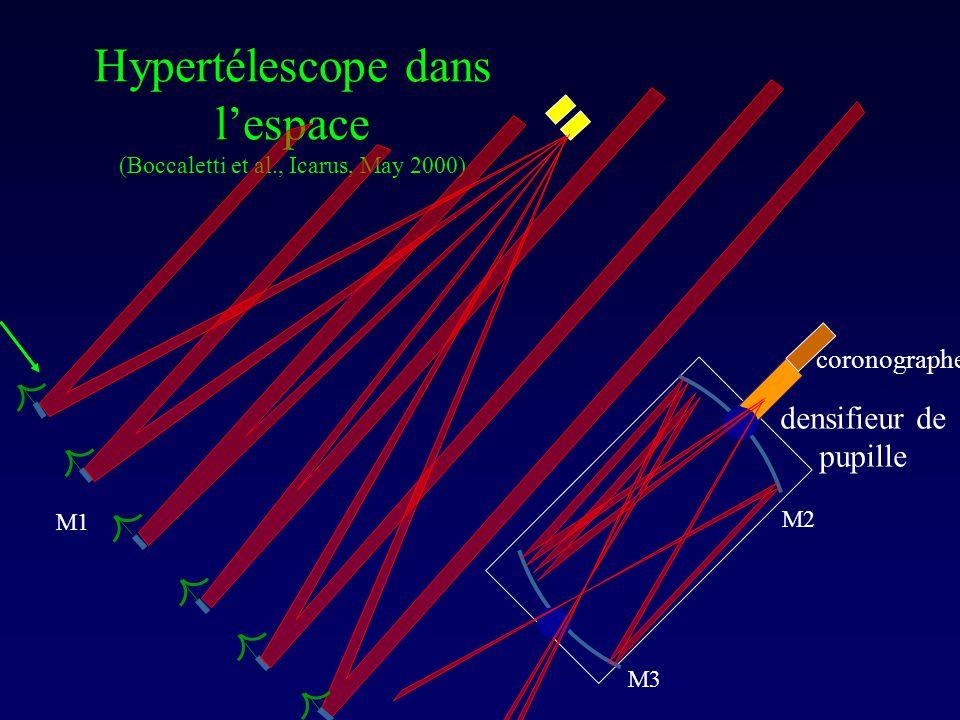 Hypertélescope dans lespace (Boccaletti et al., Icarus, May 2000) densifieur de pupille coronographe M2 M3 M1