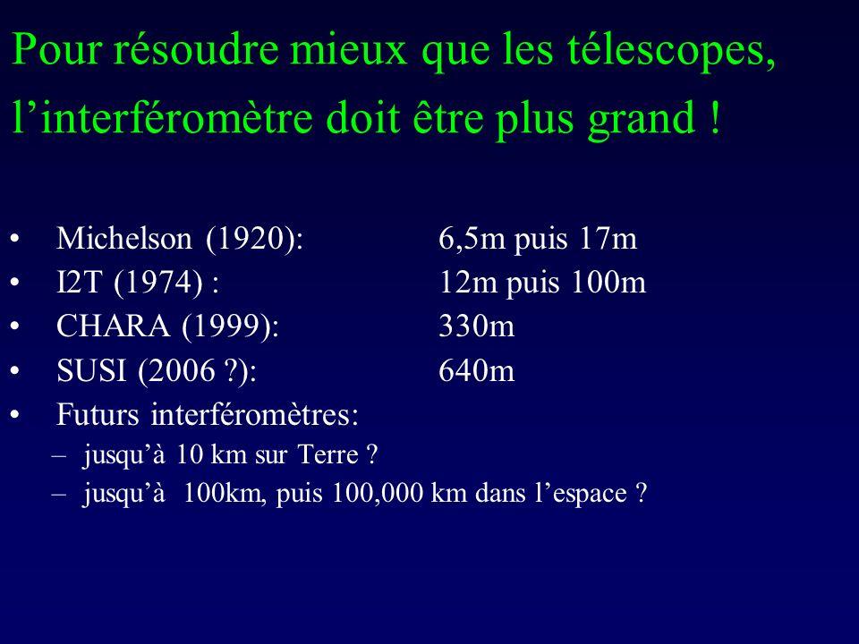 Pour résoudre mieux que les télescopes, linterféromètre doit être plus grand .