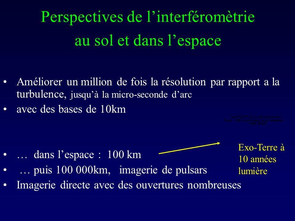 Améliorer un million de fois la résolution par rapport a la turbulence, jusquà la micro-seconde darc avec des bases de 10km … dans lespace : 100 km … puis 100 000km, imagerie de pulsars Imagerie directe avec des ouvertures nombreuses Perspectives de linterféromètrie au sol et dans lespace Exo-Terre à 10 années lumière