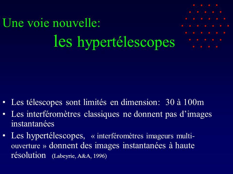 Une voie nouvelle: les hypertélescopes Les télescopes sont limités en dimension: 30 à 100m Les interféromètres classiques ne donnent pas dimages instantanées Les hypertélescopes, « interféromètres imageurs multi- ouverture » donnent des images instantanées à haute résolution (Labeyrie, A&A, 1996)