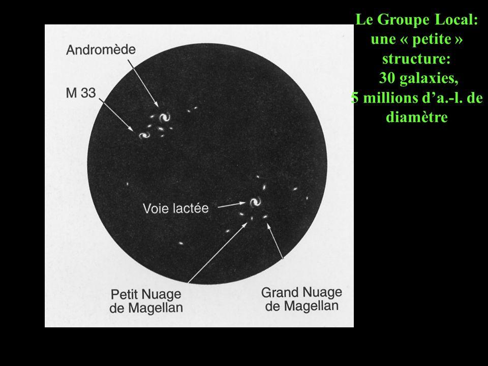 Le Groupe Local: une « petite » structure: 30 galaxies, 5 millions da.-l. de diamètre