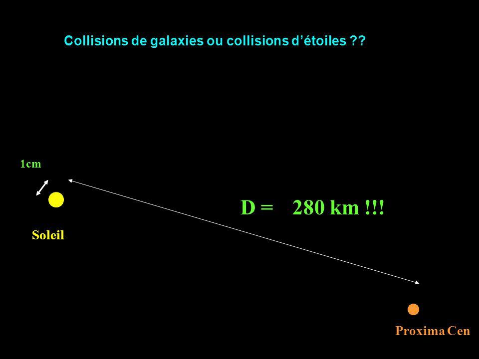 Collisions de galaxies ou collisions détoiles ?? 1cm Soleil Proxima Cen 280 km !!!D =