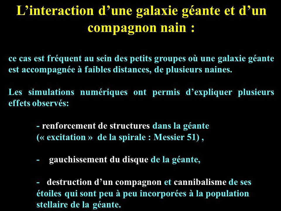 Linteraction dune galaxie géante et dun compagnon nain : ce cas est fréquent au sein des petits groupes où une galaxie géante est accompagnée à faible