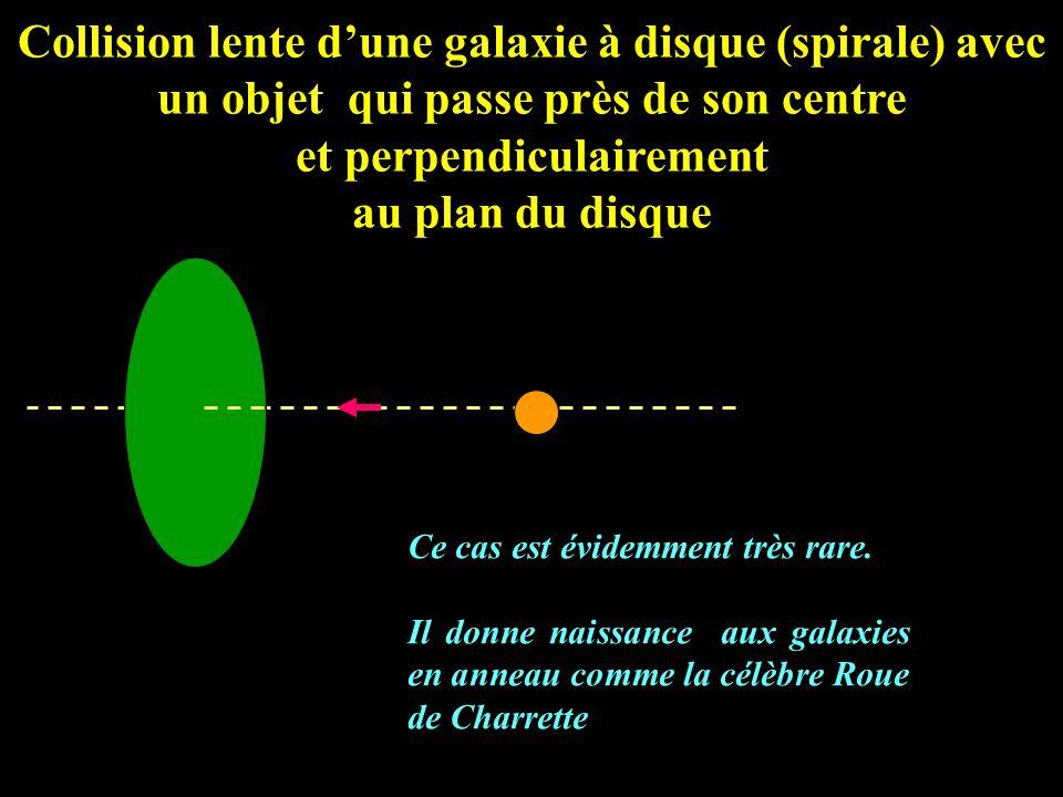 Collision lente dune galaxie à disque (spirale) avec un objet qui passe près de son centre et perpendiculairement au plan du disque Ce cas est évidemm