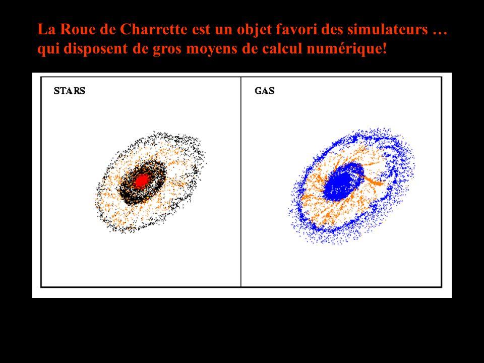 La Roue de Charrette est un objet favori des simulateurs … qui disposent de gros moyens de calcul numérique!