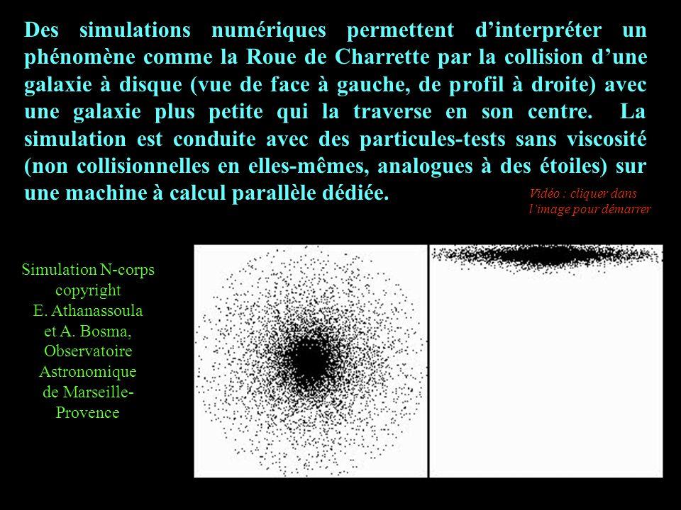 Des simulations numériques permettent dinterpréter un phénomène comme la Roue de Charrette par la collision dune galaxie à disque (vue de face à gauch