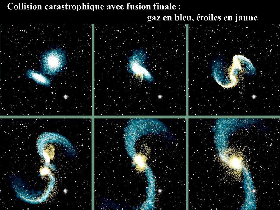 Collision catastrophique avec fusion finale : gaz en bleu, étoiles en jaune