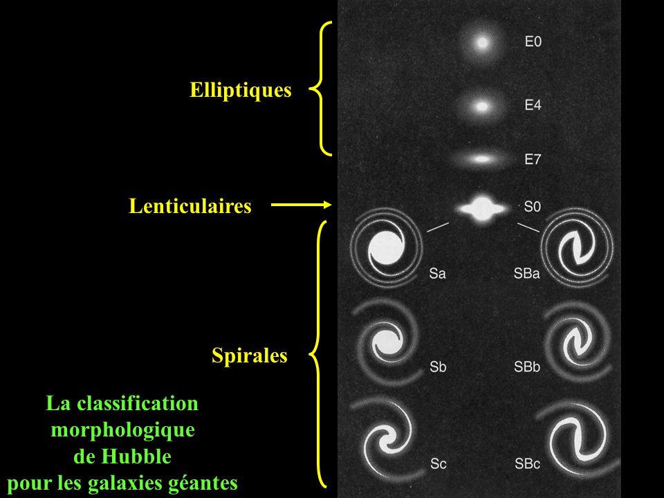 Lobservation des populations de galaxies faibles à grand décalage spectral (« redshift ») est une manière de remonter le temps vers les origines de lUnivers.