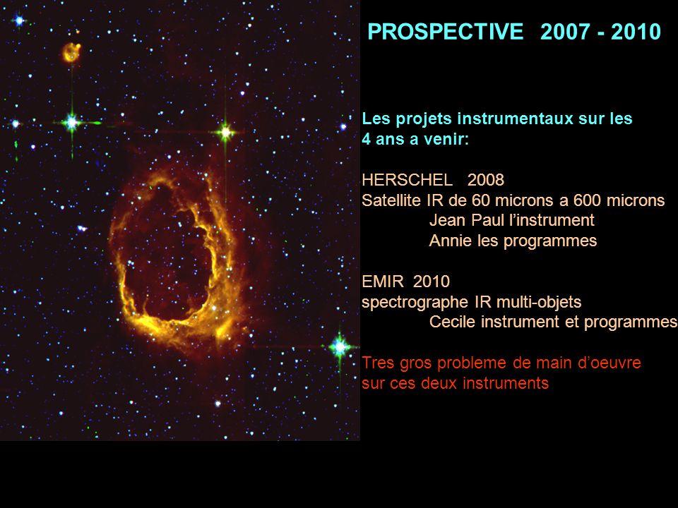 PROSPECTIVE 2007 - 2010 Les projets instrumentaux sur les 4 ans a venir: HERSCHEL 2008 Satellite IR de 60 microns a 600 microns Jean Paul linstrument