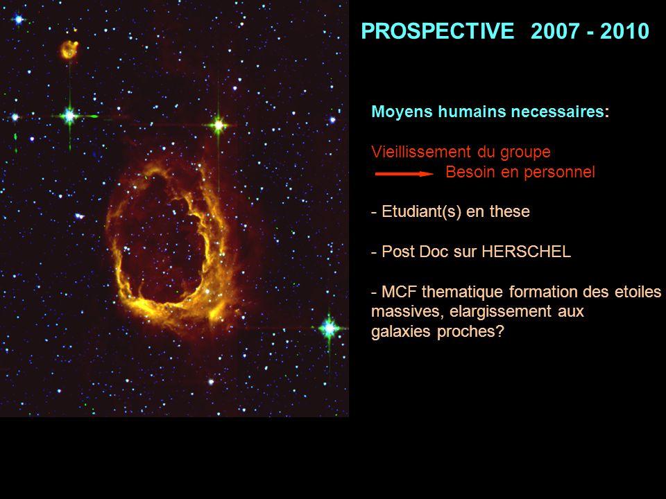 PROSPECTIVE 2007 - 2010 Moyens humains necessaires: Vieillissement du groupe Besoin en personnel - Etudiant(s) en these - Post Doc sur HERSCHEL - MCF
