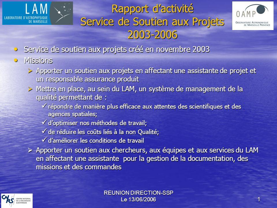 REUNION DIRECTION-SSP Le 13/06/20061 Service de soutien aux projets créé en novembre 2003 Service de soutien aux projets créé en novembre 2003 Mission