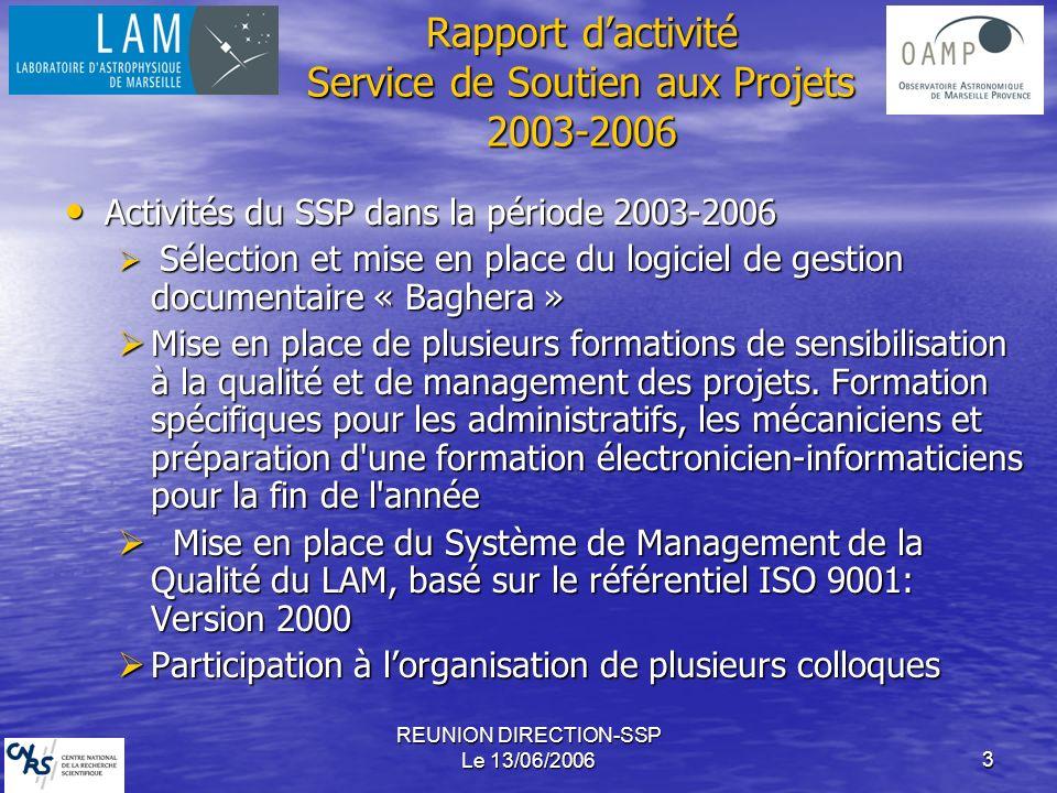 REUNION DIRECTION-SSP Le 13/06/20063 Rapport dactivité Service de Soutien aux Projets 2003-2006 Activités du SSP dans la période 2003-2006 Activités du SSP dans la période 2003-2006 Sélection et mise en place du logiciel de gestion documentaire « Baghera » Sélection et mise en place du logiciel de gestion documentaire « Baghera » Mise en place de plusieurs formations de sensibilisation à la qualité et de management des projets.