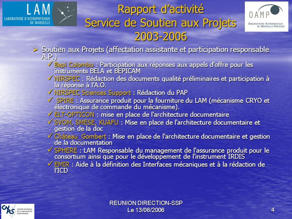 REUNION DIRECTION-SSP Le 13/06/20064 Rapport dactivité Service de Soutien aux Projets 2003-2006 Soutien aux Projets (affectation assistante et partici