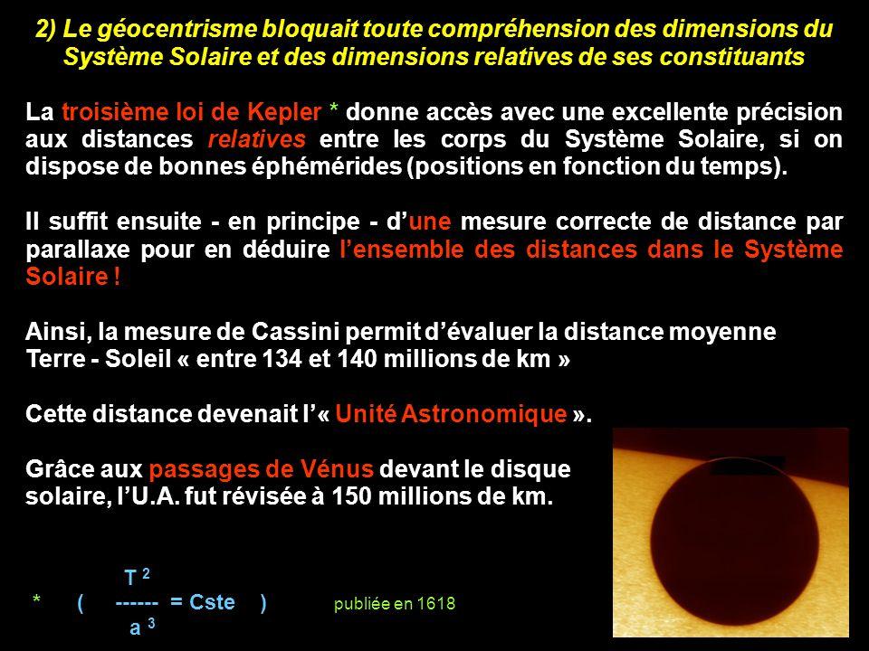 2) Le géocentrisme bloquait toute compréhension des dimensions du Système Solaire et des dimensions relatives de ses constituants La troisième loi de Kepler * donne accès avec une excellente précision aux distances relatives entre les corps du Système Solaire, si on dispose de bonnes éphémérides (positions en fonction du temps).