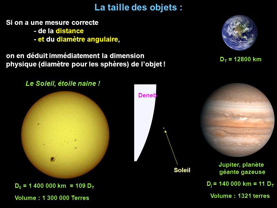 La taille des objets : Si on a une mesure correcte - de la distance - et du diamètre angulaire, on en déduit immédiatement la dimension physique (diamètre pour les sphères) de lobjet .