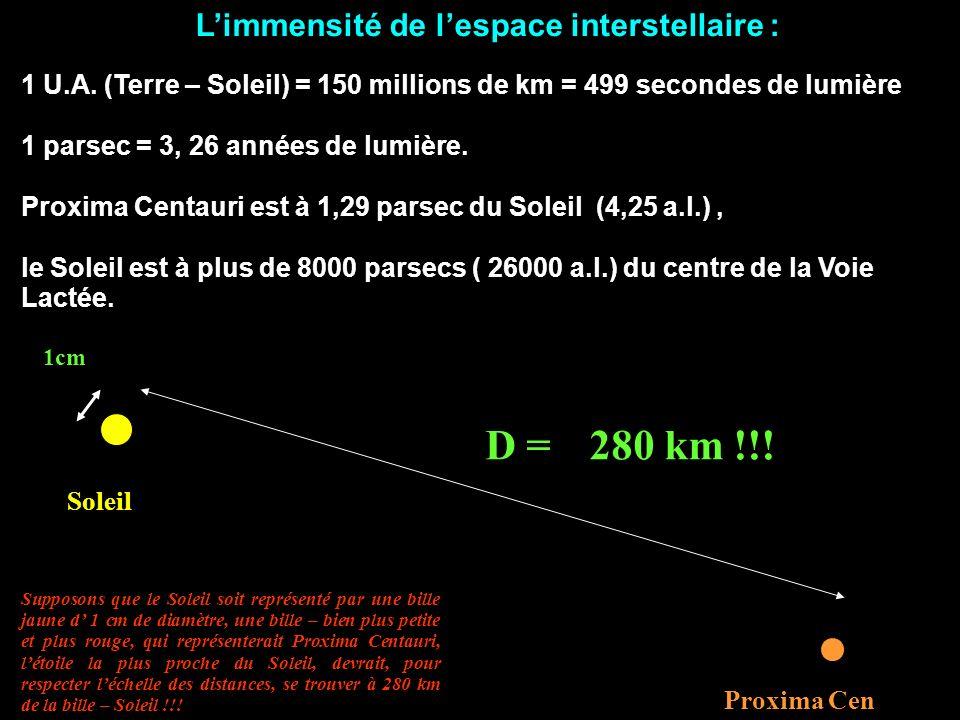 Limmensité de lespace interstellaire : Proxima Cen 1cm Soleil 280 km !!!D = 1 U.A.