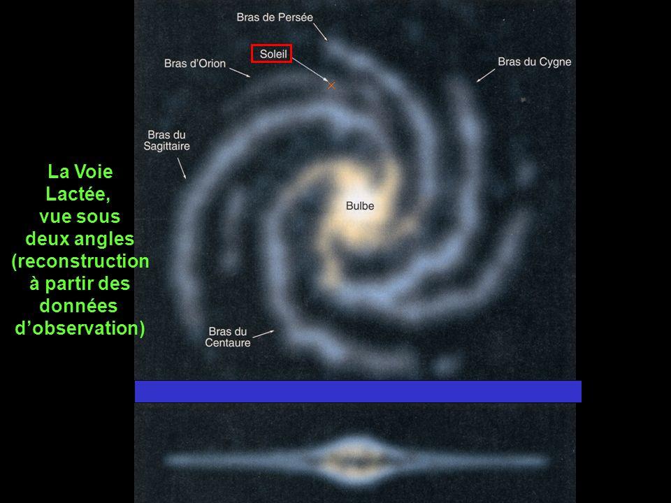 La Voie Lactée, vue sous deux angles (reconstruction à partir des données dobservation)