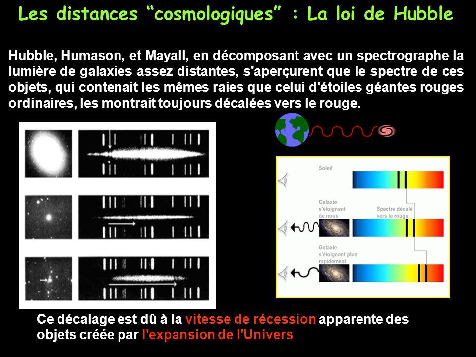 Les distances cosmologiques : La loi de Hubble Hubble, Humason, et Mayall, en décomposant avec un spectrographe la lumière de galaxies assez distantes, s aperçurent que le spectre de ces objets, qui contenait les mêmes raies que celui d étoiles géantes rouges ordinaires, les montrait toujours décalées vers le rouge.