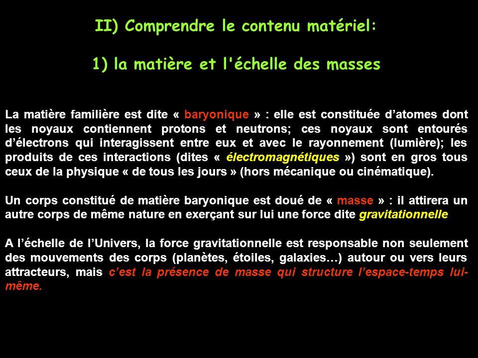 II) Comprendre le contenu matériel: 1) la matière et l échelle des masses La matière familière est dite « baryonique » : elle est constituée datomes dont les noyaux contiennent protons et neutrons; ces noyaux sont entourés délectrons qui interagissent entre eux et avec le rayonnement (lumière); les produits de ces interactions (dites « électromagnétiques ») sont en gros tous ceux de la physique « de tous les jours » (hors mécanique ou cinématique).