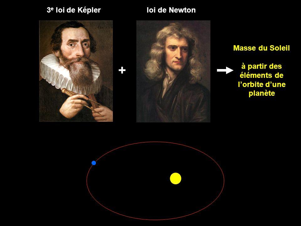 + Masse du Soleil à partir des éléments de lorbite dune planète 3 e loi de Képler loi de Newton