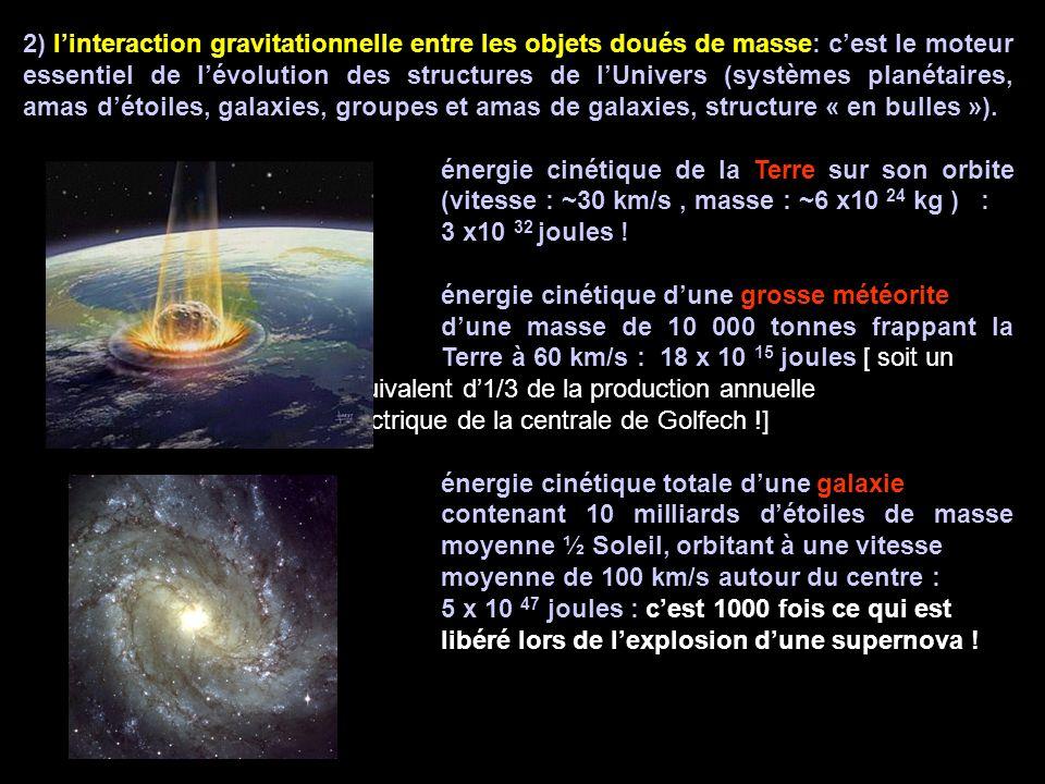 2) linteraction gravitationnelle entre les objets doués de masse: cest le moteur essentiel de lévolution des structures de lUnivers (systèmes planétaires, amas détoiles, galaxies, groupes et amas de galaxies, structure « en bulles »).