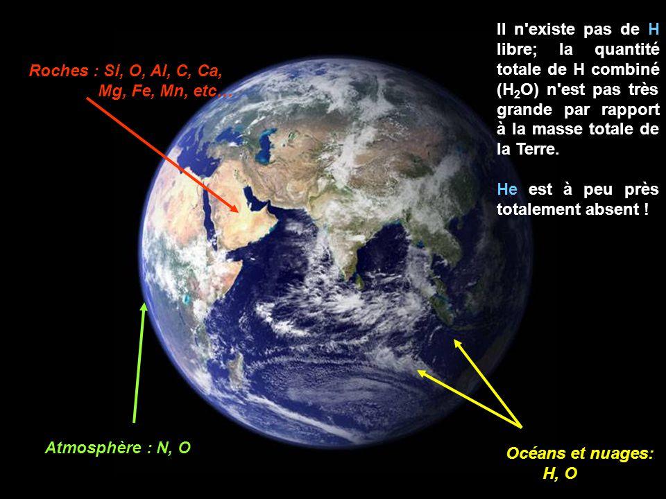 Océans et nuages: H, O Roches : Si, O, Al, C, Ca, Mg, Fe, Mn, etc… Atmosphère : N, O Il n existe pas de H libre; la quantité totale de H combiné (H 2 O) n est pas très grande par rapport à la masse totale de la Terre.