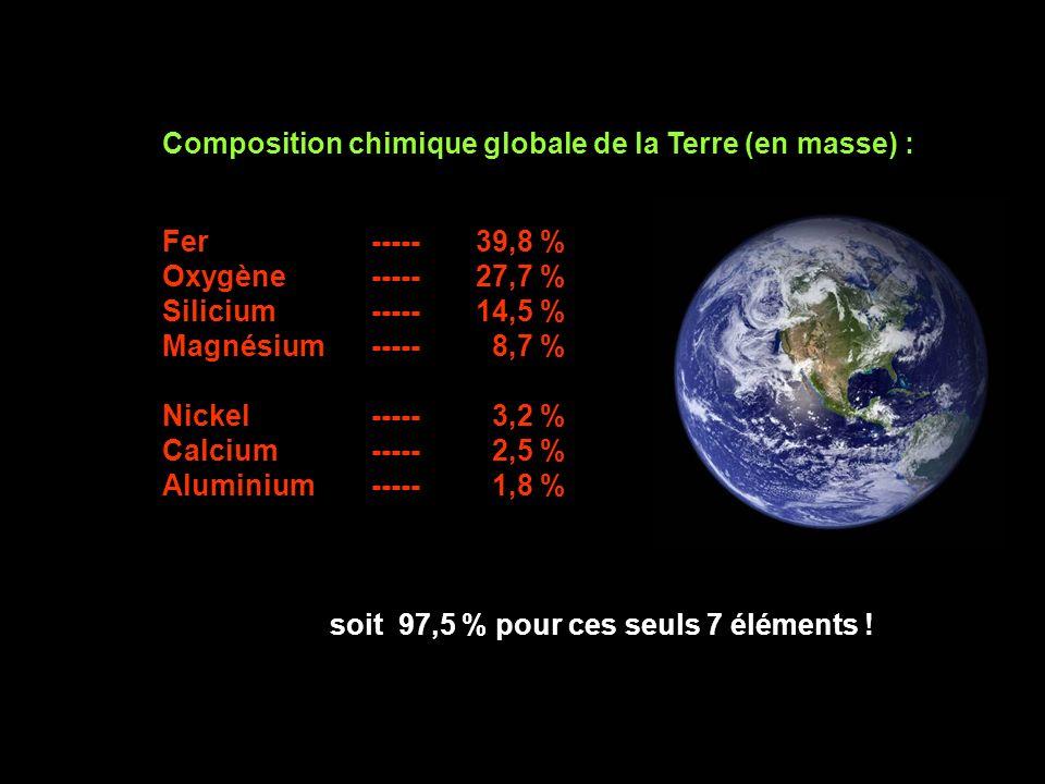 Composition chimique globale de la Terre (en masse) : Fer ----- 39,8 % Oxygène ----- 27,7 % Silicium -----14,5 % Magnésium----- 8,7 % Nickel----- 3,2 % Calcium----- 2,5 % Aluminium----- 1,8 % soit 97,5 % pour ces seuls 7 éléments !
