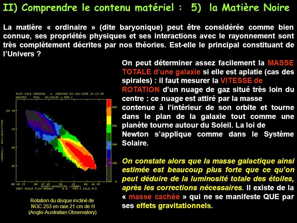 II) Comprendre le contenu matériel : 5) la Matière Noire La matière « ordinaire » (dite baryonique) peut être considérée comme bien connue, ses propriétés physiques et ses interactions avec le rayonnement sont très complètement décrites par nos théories.