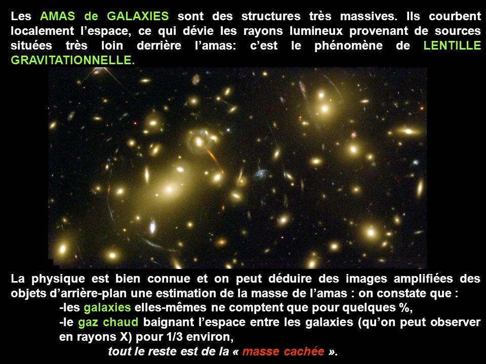 Les AMAS de GALAXIES sont des structures très massives.