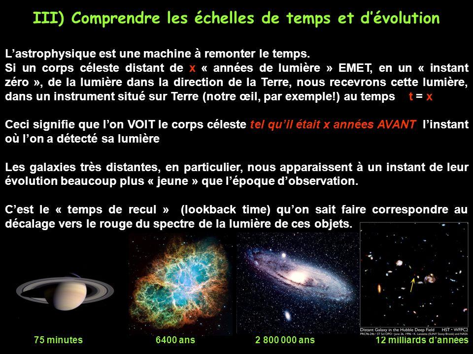 III) Comprendre les échelles de temps et dévolution Lastrophysique est une machine à remonter le temps.