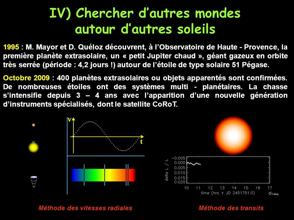 IV) Chercher dautres mondes autour dautres soleils 1995 : M.