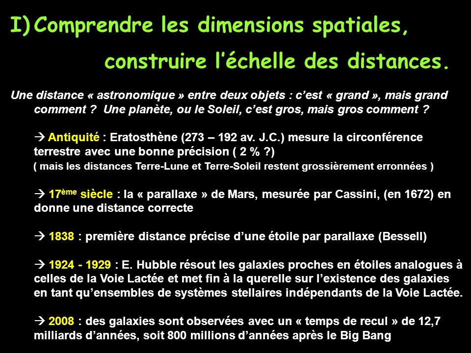 I)Comprendre les dimensions spatiales, construire léchelle des distances.