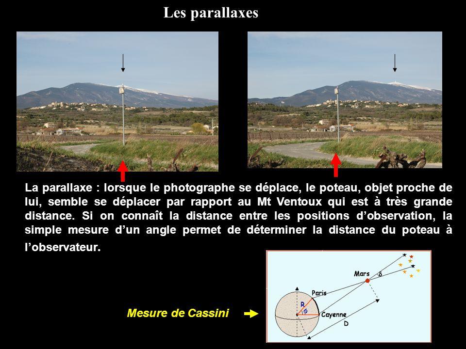 La parallaxe : lorsque le photographe se déplace, le poteau, objet proche de lui, semble se déplacer par rapport au Mt Ventoux qui est à très grande distance.