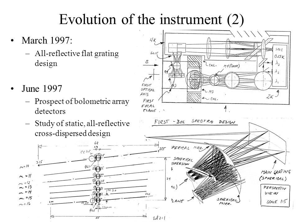 Evolution of the instrument (2) March 1997: –All-reflective flat grating design June 1997 –Prospect of bolometric array detectors –Study of static, al