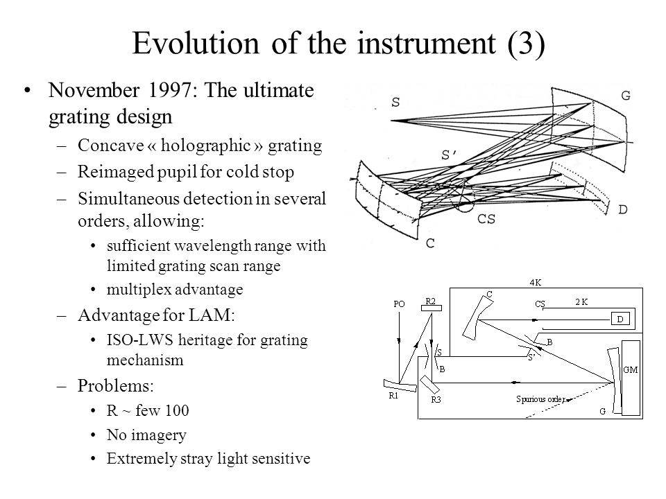 Evolution of the instrument (3) November 1997: The ultimate grating design –Concave « holographic » grating –Reimaged pupil for cold stop –Simultaneou