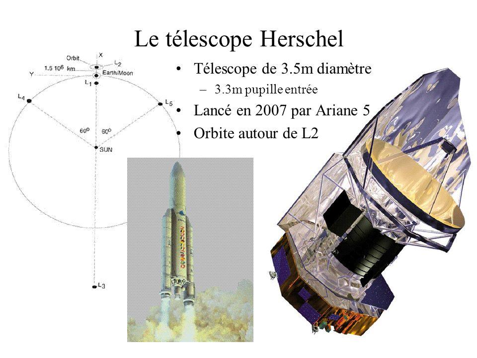 Trois instruments montes dans le cryostat –HiFi: Spectrométrie hétérodyne, 156-625 µm –PACS: Imagerie et spectroimagerie 60-210 µm –SPIRE: Imagerie et spectroimagerie 200-670 µm Refroidies par 2000 litres de He liquide –Plus que 3 ans opération Les instruments de Herschel