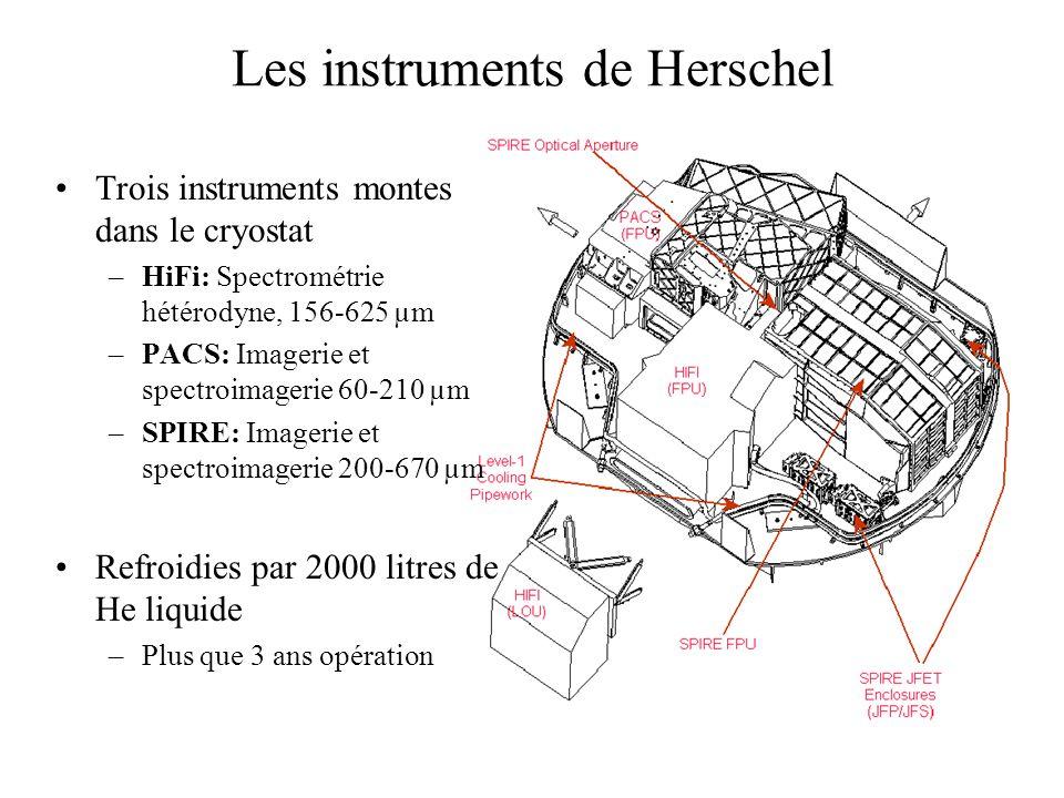 Trois instruments montes dans le cryostat –HiFi: Spectrométrie hétérodyne, 156-625 µm –PACS: Imagerie et spectroimagerie 60-210 µm –SPIRE: Imagerie et