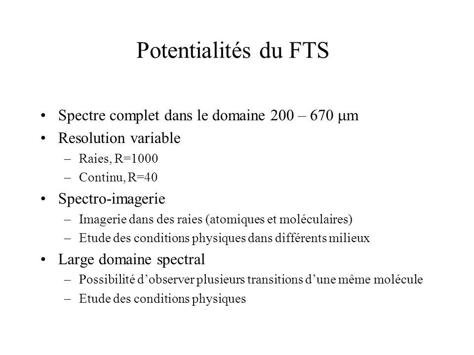 Potentialités du FTS Spectre complet dans le domaine 200 – 670 m Resolution variable –Raies, R=1000 –Continu, R=40 Spectro-imagerie –Imagerie dans des