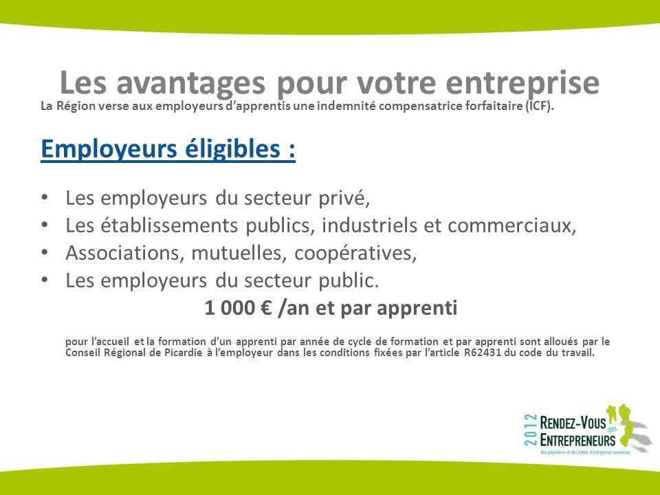 Les avantages pour votre entreprise La Région verse aux employeurs dapprentis une indemnité compensatrice forfaitaire (ICF). Employeurs éligibles : Le