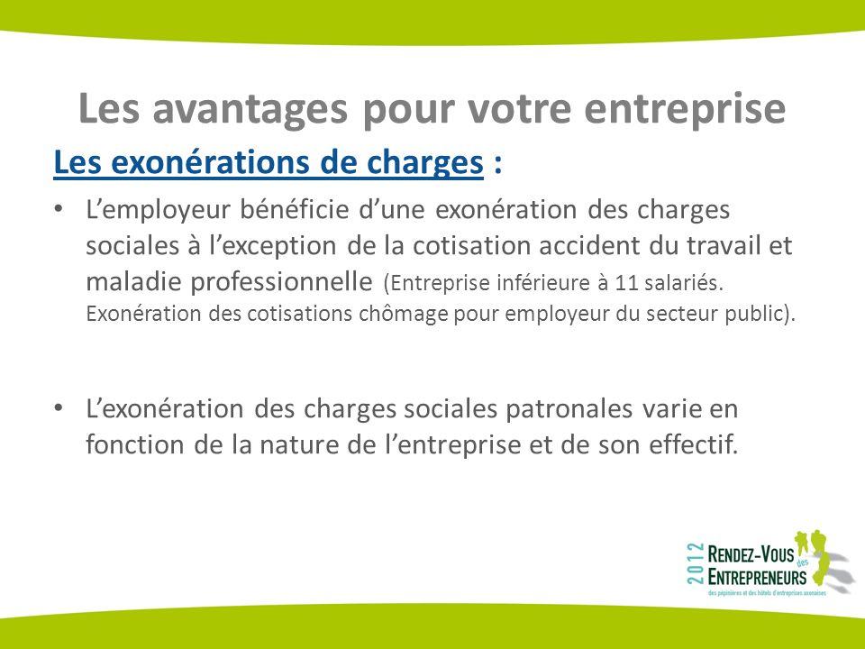 Les avantages pour votre entreprise Les exonérations de charges : Lemployeur bénéficie dune exonération des charges sociales à lexception de la cotisa