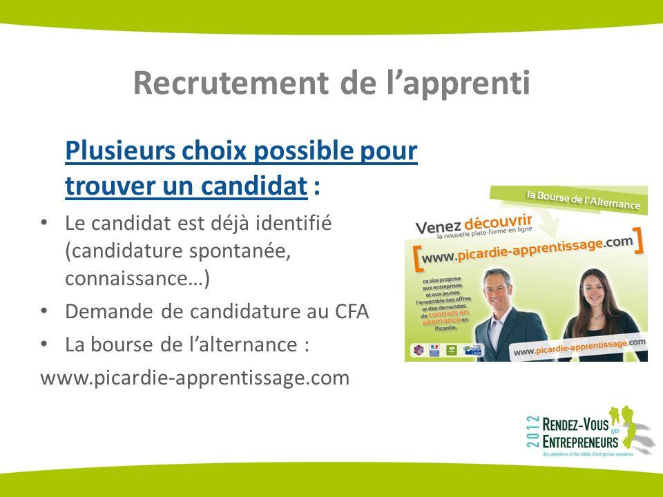 Recrutement de lapprenti Plusieurs choix possible pour trouver un candidat : Le candidat est déjà identifié (candidature spontanée, connaissance…) Dem