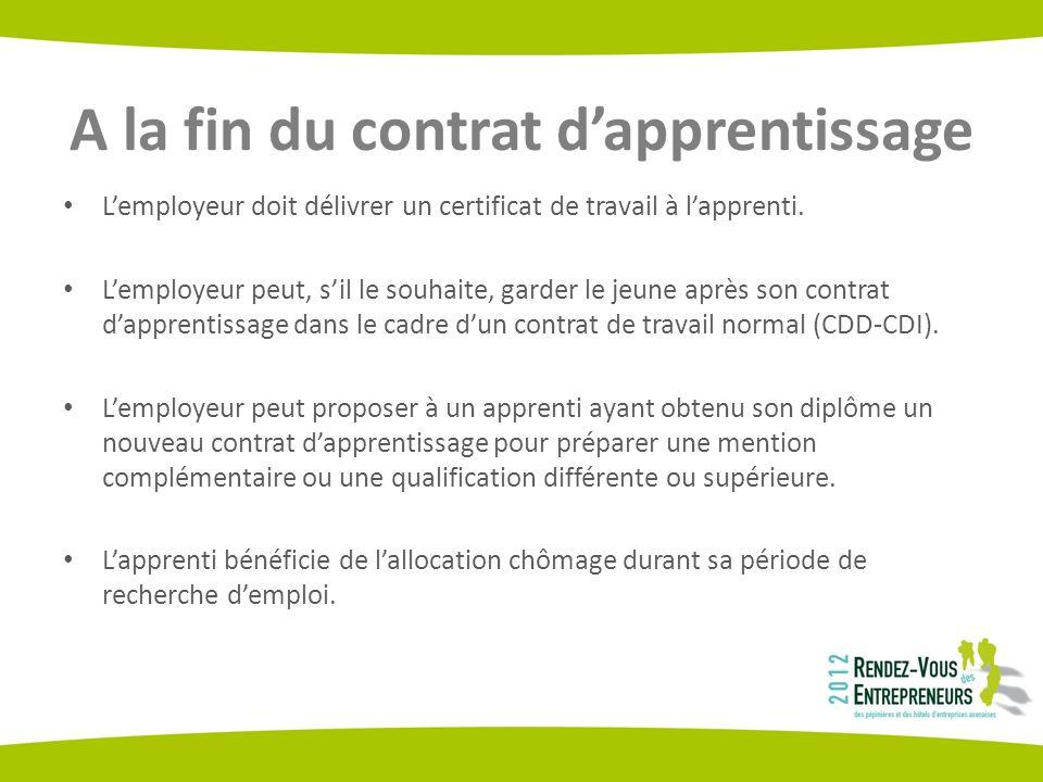 A la fin du contrat dapprentissage Lemployeur doit délivrer un certificat de travail à lapprenti.